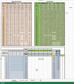 ج محاسبه سطح رنگ متریال پایپینگ
